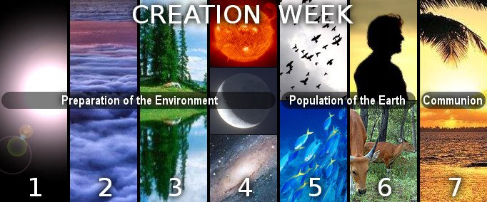 The correlation between science and the creation of heavens and the earth
