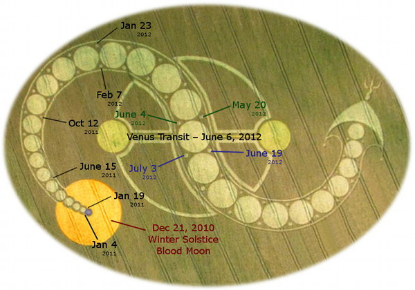The solstice and lunar eclipse