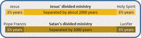 Divided ministry