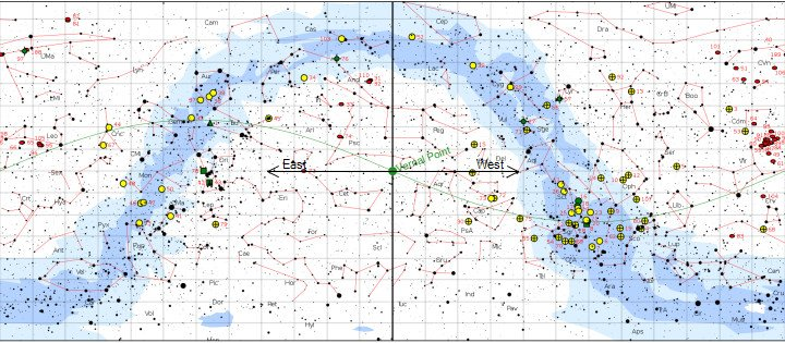 Star chart showing celestial direction vectors