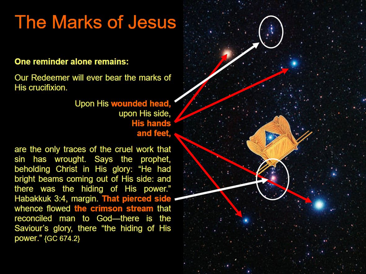 The Marks of Jesus